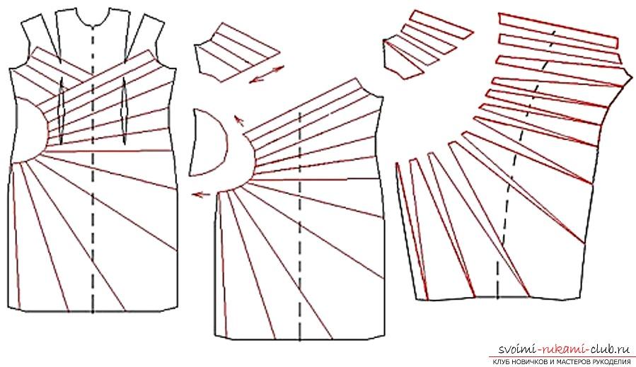 Как сделать рукав в складку