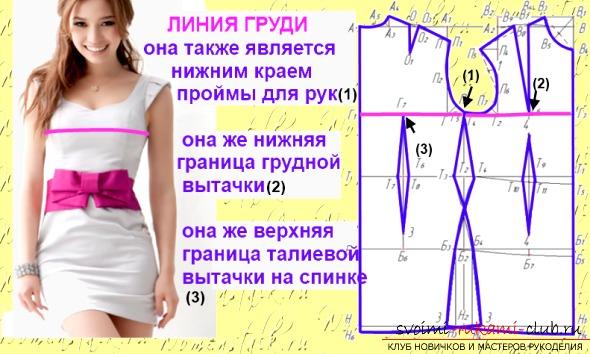 Как это делается платье